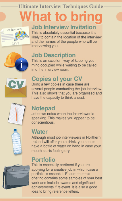 infographic on cv writing